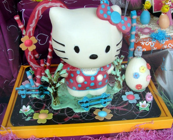 La mona de Pascua Hello Kitty